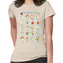 Know Your Roll - Cute Educational Sushi Women's T-Shirt