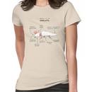 Anatomy of an Axolotl Women's T-Shirt