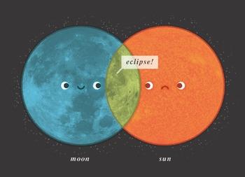 Eclipse Venn Diagram Tee