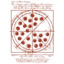 Vitruvian Pizza