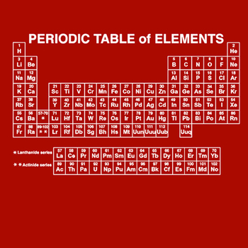 Periodic Table of Elements T Shirt Geek Nerd Science Tee Shirt